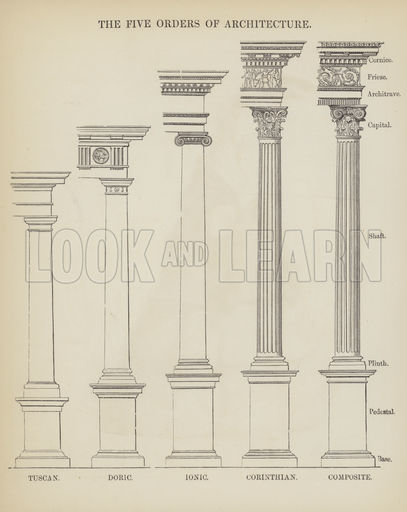 Historical articles and illustrations blog archive the for 5 orders of architecture