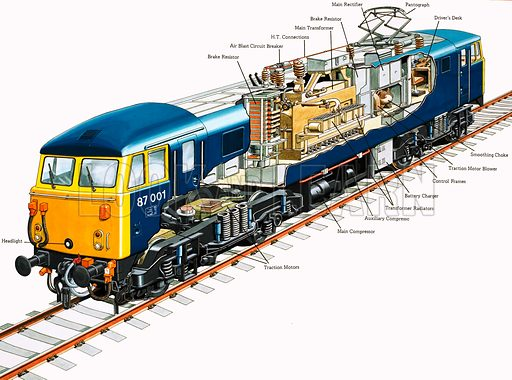 Picking up the Power. Cut-away diagram of an electric train and its power supply. Original artwork from Look and Learn no. 873 (7 October 1978).