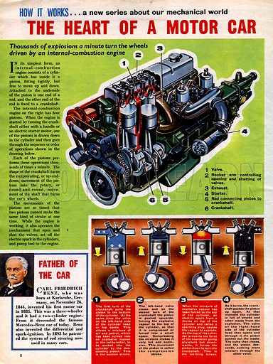 The Heart of a Motor Car: The Engine.
