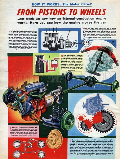 From Pistons to Wheels: How the Motor Car Works.