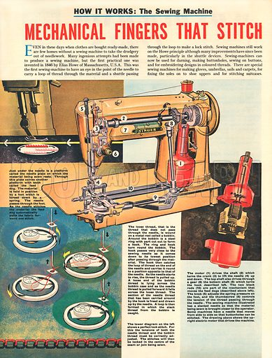 Mechanical Fingers That Stitch. How the Sewing Machine works.