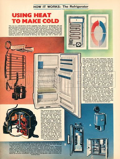 How It Works: The Refrigerator -- Using Heat to Make Cold.