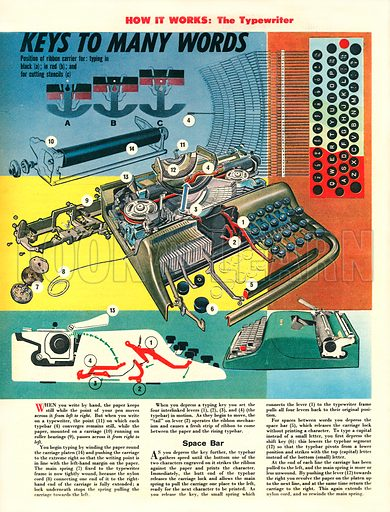 How It Works: The Typewriter -- Keys to Many Words.