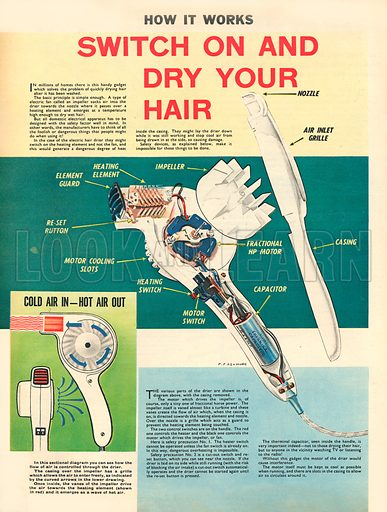 How It Works: The Hairdrier -- Switch on and dry your hair.