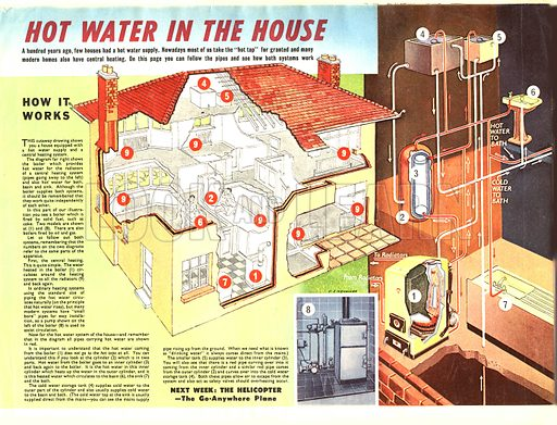 How It Works: Hot Water in the House -- supplying water to every room.