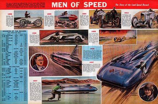 Men of Speed: The Story of the Land Speed Record.
