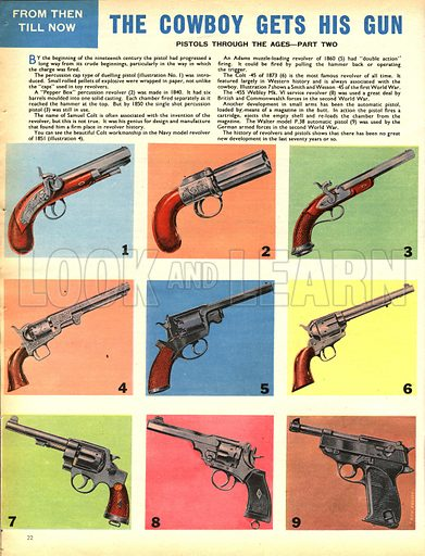 From Then Till Now: Pistols Through the Ages -- The Cowboy Gets His Gun.