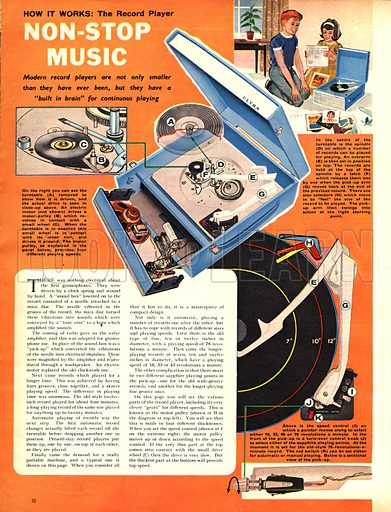 How It Works: The Record Player.