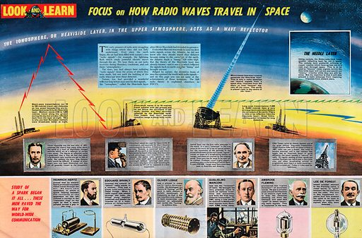 Focus on How Radio Waves Travel in Space.