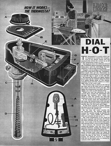 How It Works: The Thermostat – Dial H-O-T.