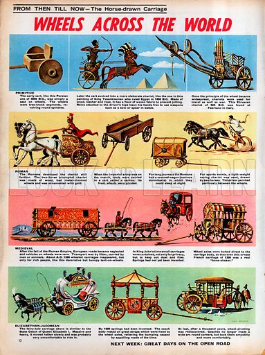 From Then Till Now: The Horse-Drawn Carriage -- Wheels Across the World.