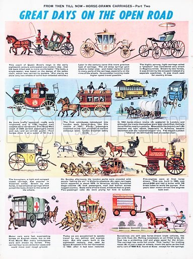 From Then Till Now: Horse-Drawn Carriages -- Great Days on the Open Road.
