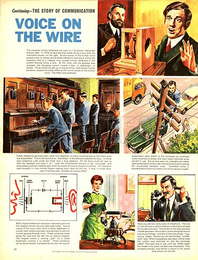 The Story of Communication: Voice on the Wire.