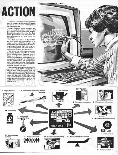 Computers in Action.