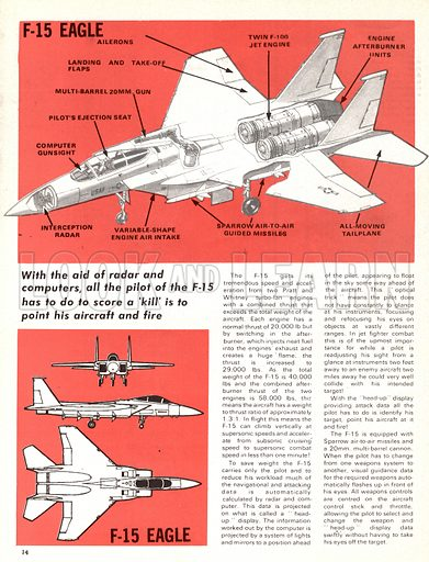 Modern Marvels: The Day of the Eagle. Cut-away diagram of the McDonnell Douglas F-15 Eagle.