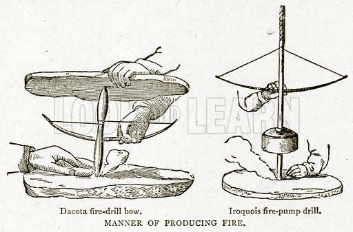 Manner of Producing Fire. Dacota Fire-Drill Bow. Iroquois Fire-Pump Drill. Illustration from With the World