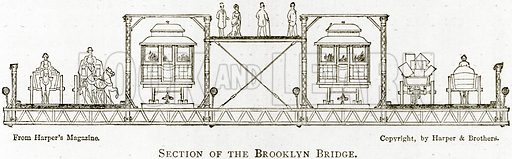 Section of the Brooklyn Bridge. Illustration from United States Pictures by Richard Lovett (Religious Tract Society, 1891).