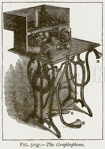 The Graphophone. Illustration from Discoveries and Inventions by Robert Routledge (9th edn, George Routledge, 1891).