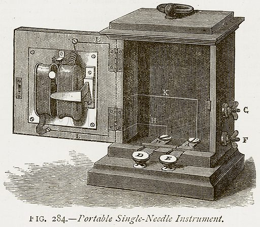 Portable Single-Needle Instrument. Illustration from Discoveries and Inventions by Robert Routledge (9th edn, George Routledge, 1891).