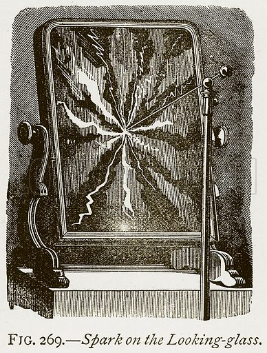 Spark on the Looking-Glass. Illustration from Discoveries and Inventions by Robert Routledge (9th edn, George Routledge, 1891).