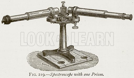 Spectroscope with One Prism. Illustration from Discoveries and Inventions by Robert Routledge (9th edn, George Routledge, 1891).