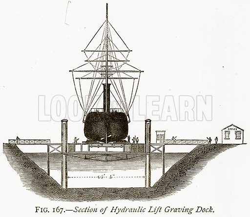 Section of Hydraulic Lift Graving Dock. Illustration from Discoveries and Inventions by Robert Routledge (9th edn, George Routledge, 1891).