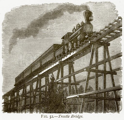 Trestle Bridge. Illustration from Discoveries and Inventions by Robert Routledge (9th edn, George Routledge, 1891).