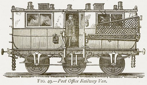 Post Office Railway Van. Illustration from Discoveries and Inventions by Robert Routledge (9th edn, George Routledge, 1891).