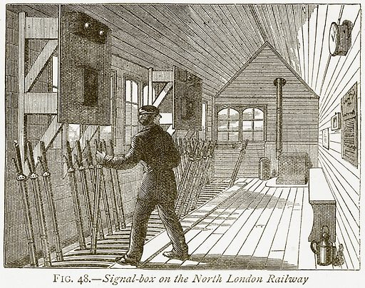 Signal-Box on the North London Railway. Illustration from Discoveries and Inventions by Robert Routledge (9th edn, George Routledge, 1891).