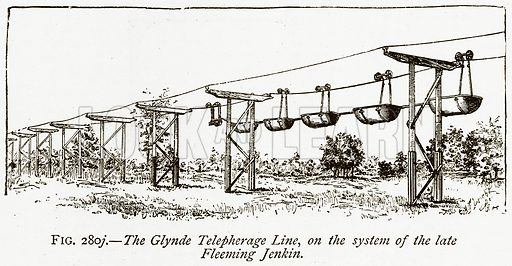 The Glynde Telepherage Line, on the System of the Late Fleeming Jenkin. Illustration from Discoveries and Inventions by Robert Routledge (9th edn, George Routledge, 1891).
