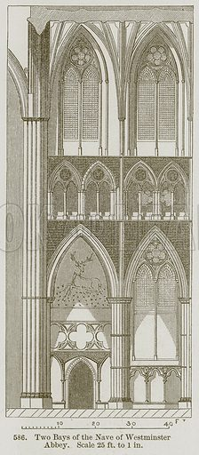 Two Bays of the Nave of Westminster Abbey. Illustration from A History of Architecture by James Fergusson (John Murray, 1874).
