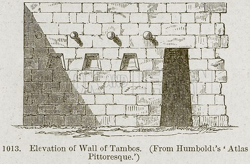 Elevation of Wall of Tombos. Illustration from A History of Architecture by James Fergusson (John Murray, 1874).