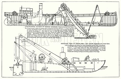 Diving-Bell and Dredging Machine. Longitudinal Section of Hopper Dredger, Emplyoed on the River Clyde. Sectional View of Diving Bell and Barge, Employed on the River Clyde. Illustration for Blackie's Modern Cyclopedia (1899).