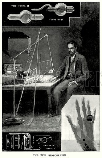 The New Photography. Illustration for Blackie's Modern Cyclopedia (1899).