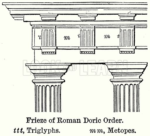 Frieze of Roman Doric Order. Illustration for Blackie's Modern Cyclopedia (1899).