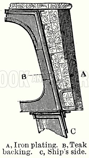 A, Iron Plating. B, Teak Backing. C, Ship's Side. Illustration for Blackie's Modern Cyclopedia (1899).