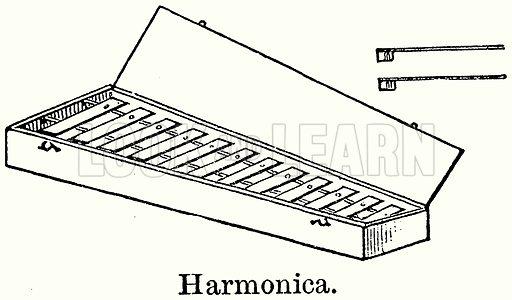 Harmonica. Illustration for Blackie's Modern Cyclopedia (1899).