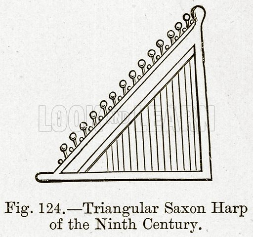 Triangular Saxon Harp of the Ninth Century. Illustration for The History of Music by Emil Naumann (Cassell, c 1890).