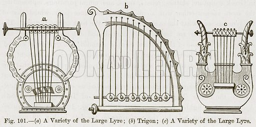 (a) A Variety of the Large Lyre; (b) Trigon; (c) A Variety of the Large Lyre. Illustration for The History of Music by Emil Naumann (Cassell, c 1890).