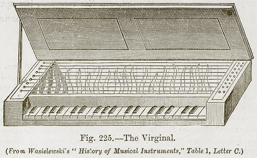 The Virginal. Illustration for The History of Music by Emil Naumann (Cassell, c 1890).