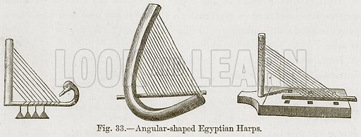 Angular-Shaped Egyptian Harps. Illustration for The History of Music by Emil Naumann (Cassell, c 1890).