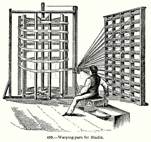 Warping-Yarn for Muslin. Illustration for Knight's Pictorial Gallery of Arts (London Printing and Publishing, c 1860).