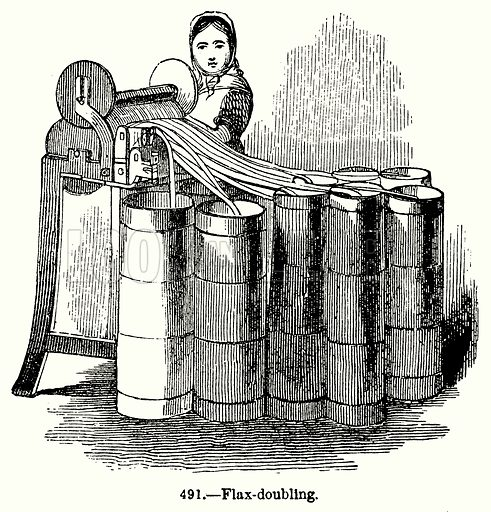 Flax-Doubling. Illustration for Knight's Pictorial Gallery of Arts (London Printing and Publishing, c 1860).