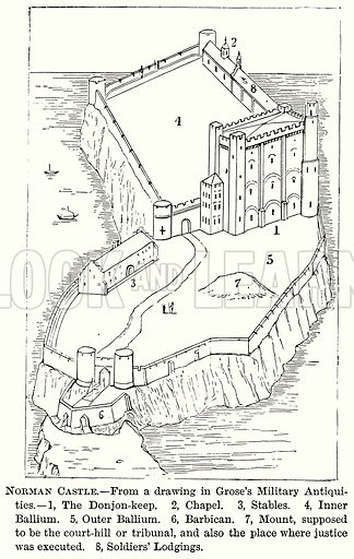 Norman Castle. – 1,The Donjon-Keep. 2, Chapel. 3, Stables. 4, Inner Ballium. 5, Outer Ballium. 6, Barbican. 7, Mount, supposed to be the Court-Hill or Tribunal, and also the Place where Justice was Executed. 8, Soldiers' Lodgings. Illustration from The Comprehensive History of England (Gresham Publishing, 1902).