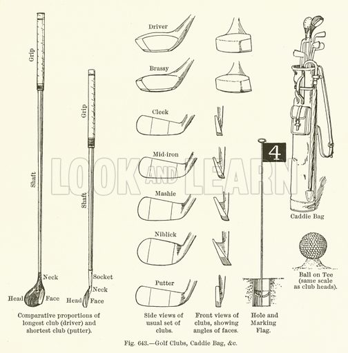 Golf Clubs, Caddie Bag, etc. Illustration for The Book of the Home edited by CE Humphry (Gresham, 1910).