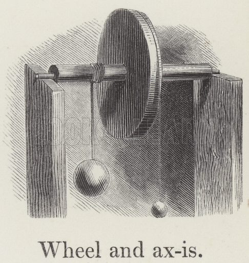 Wheel and axis. Illustration for An Illustrated Vocabulary For The Use Of The Deaf And Dumb (SPCK, 1857).