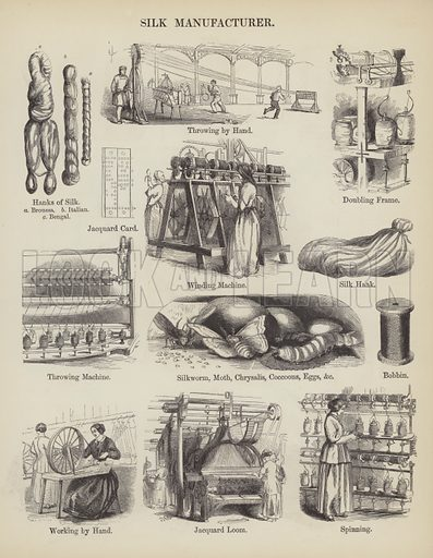 Silk Manufacturer. Illustration for An Illustrated Vocabulary For The Use Of The Deaf And Dumb (SPCK, 1857).