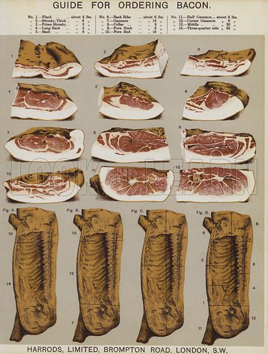 Guide for ordering bacon, Harrods