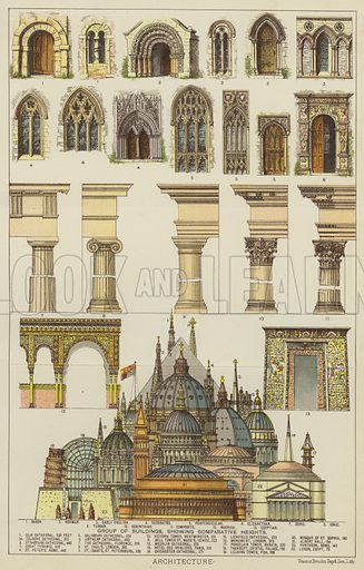 Architecture. Illustration for Cassell's Encyclopaedia, Special Edition, c 1895.