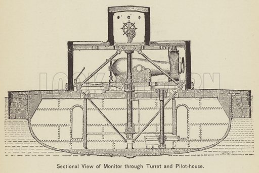 Sectional View of Monitor through Turret and Pilot-house. Illustration for Inventors by Philip G Hubert (Scribner's, 1894).